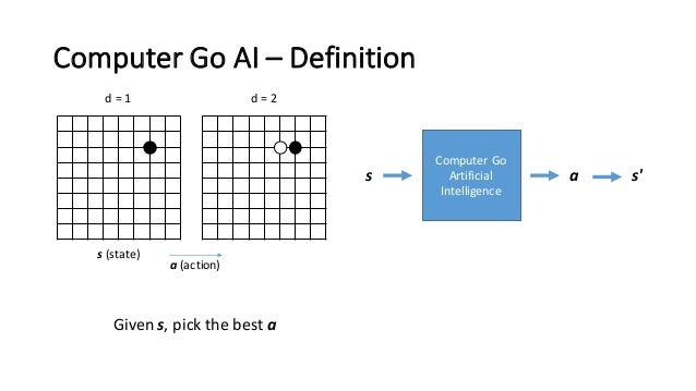 Computer  Go  AI  – Definition s (state) d  =  1 d  =  2 a (action) Given  s,  pick  the  best  a ...