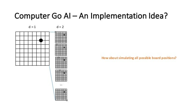 Computer  Go  AI – An  Implementation  Idea? d  =  1 d  =  2 … How  about  simulating  all  possib...