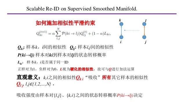 Smoothed manifold Slide 3