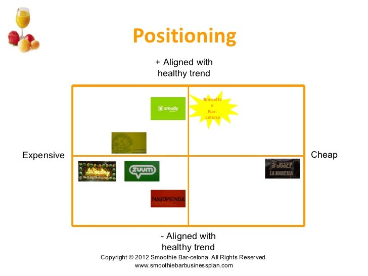 boost juice bar business plan