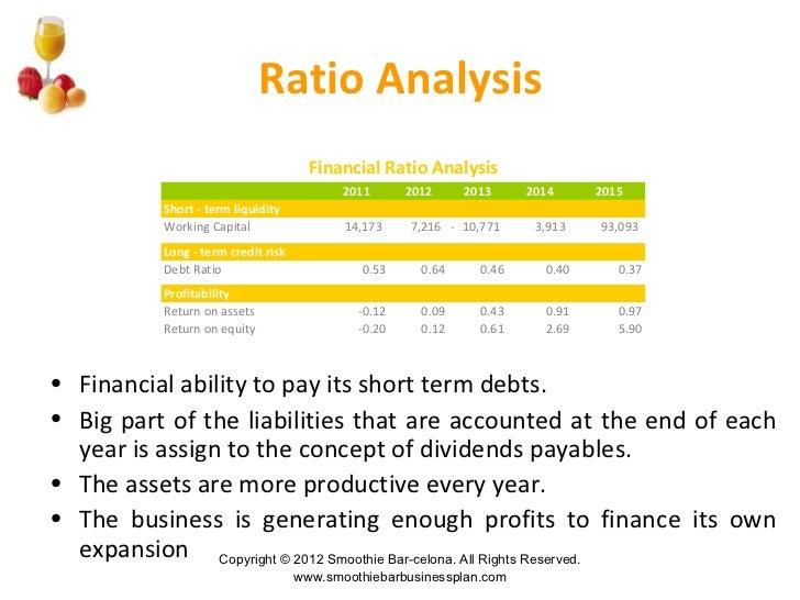 business plan financial ratio analysis