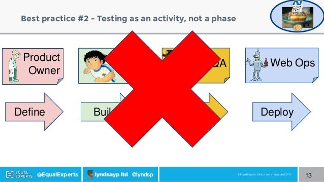 © Equal Experts UK Ltd and lyndsayp ltd 2015@EqualExperts @lyndsp Best practice #2 - Testing as an activity, not a phase 1...