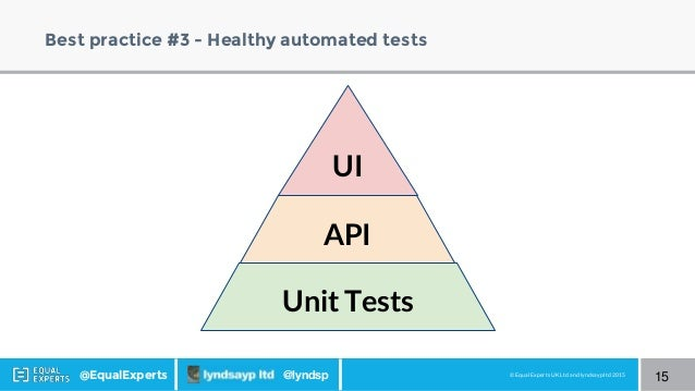 © Equal Experts UK Ltd and lyndsayp ltd 2015@EqualExperts @lyndsp Best practice #3 - Healthy automated tests 15 Unit Tests...