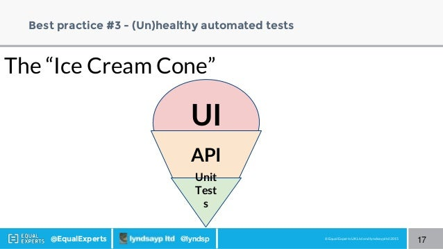 © Equal Experts UK Ltd and lyndsayp ltd 2015@EqualExperts @lyndsp UI Best practice #3 - (Un)healthy automated tests 17 API...