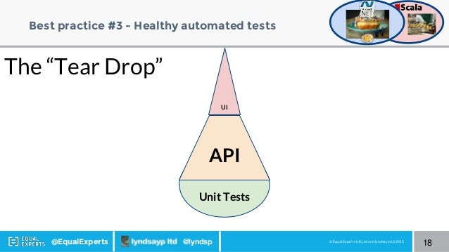 © Equal Experts UK Ltd and lyndsayp ltd 2015@EqualExperts @lyndsp Best practice #3 - Healthy automated tests 18 Unit Tests...