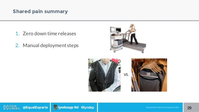 © Equal Experts UK Ltd and lyndsayp ltd 2015@EqualExperts @lyndsp Shared pain summary 1. Zero down time releases 2. Manual...