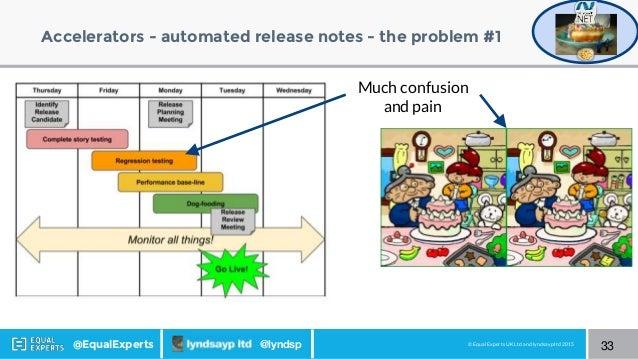 © Equal Experts UK Ltd and lyndsayp ltd 2015@EqualExperts @lyndsp Accelerators - automated release notes - the problem #1 ...