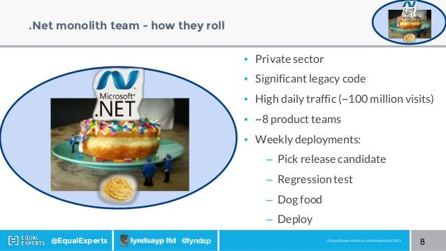 © Equal Experts UK Ltd and lyndsayp ltd 2015@EqualExperts @lyndsp .Net monolith team - how they roll 8 ▪ Private sector ▪ ...