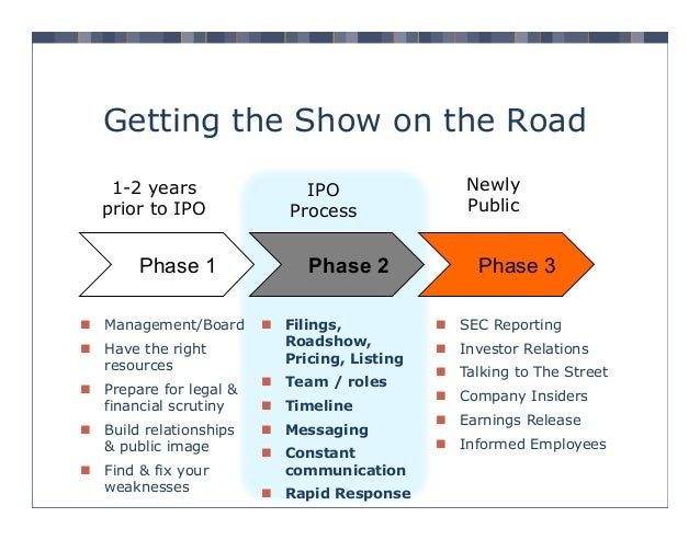 Financial roadmap to ipo