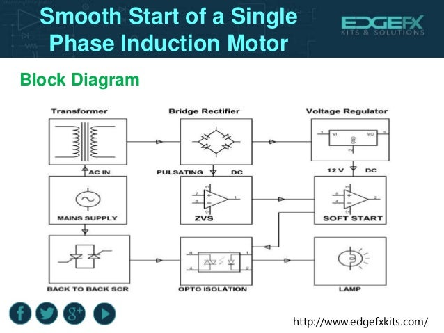 Smooth Start Of A Single Phase Induction Motor on Capacitor Start Motors Diagram Explanation Of How Is Jpg