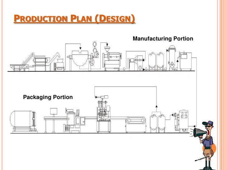 Business plan for garbage collection company