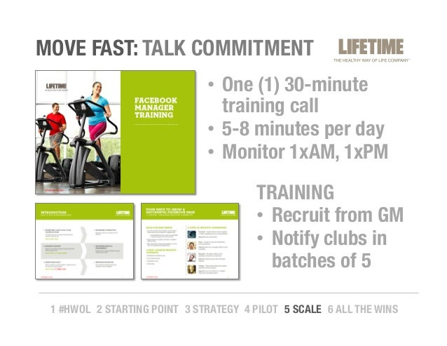 BlogWell New York Social Media Case Study: Life Time Fitness, present…