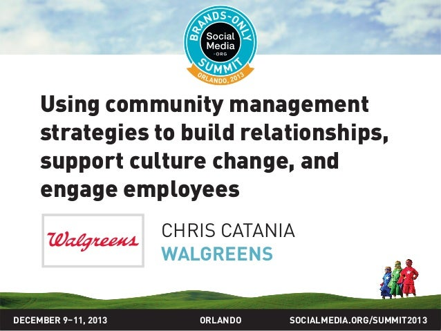 Using Community Management Strategies to Build Relationships, Support Culture Change, and Engage Employees CHRIS CATANIA W...