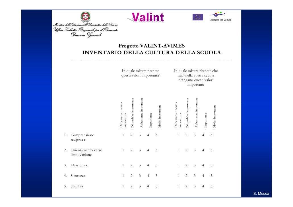 Progetto VALINT-AVIMES           INVENTARIO DELLA CULTURA DELLA SCUOLA     _______________________________________________...