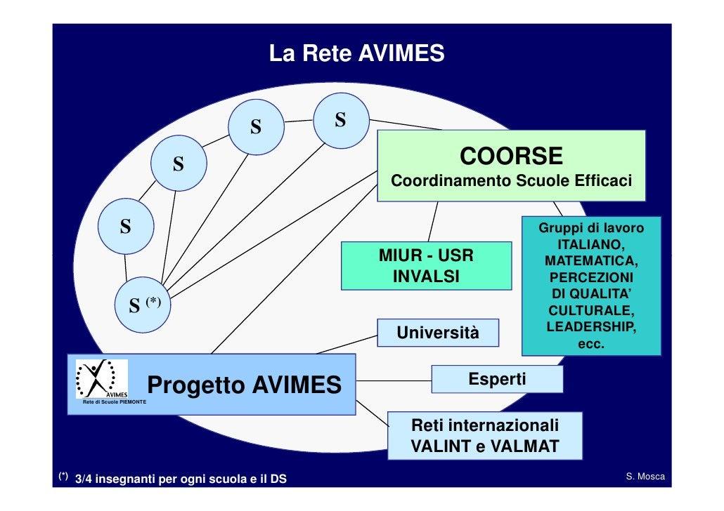 La Rete AVIMES                                        S        S                                   S                      ...