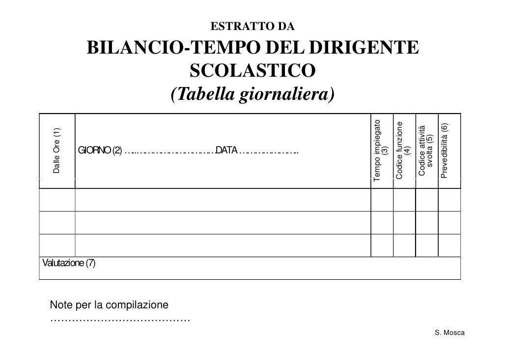 ESTRATTO DA                   BILANCIO-TEMPO DEL DIRIGENTE                            SCOLASTICO                          ...