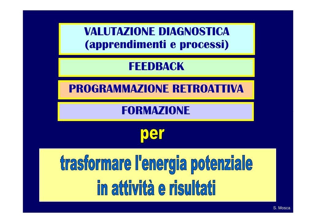 FORMAZIONE IN PRESENZA COMUNICAZIONI PLENARIE E SOTTOGRUPPI DILAVORO PER ANALISI O CREAZIONE DI MATERIALI                D...