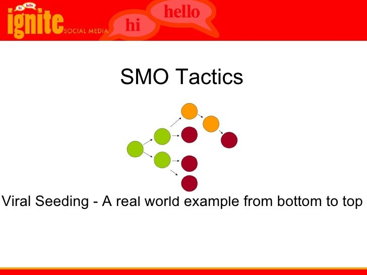 SMO Tactics     Viral Seeding - A real world example from bottom to top