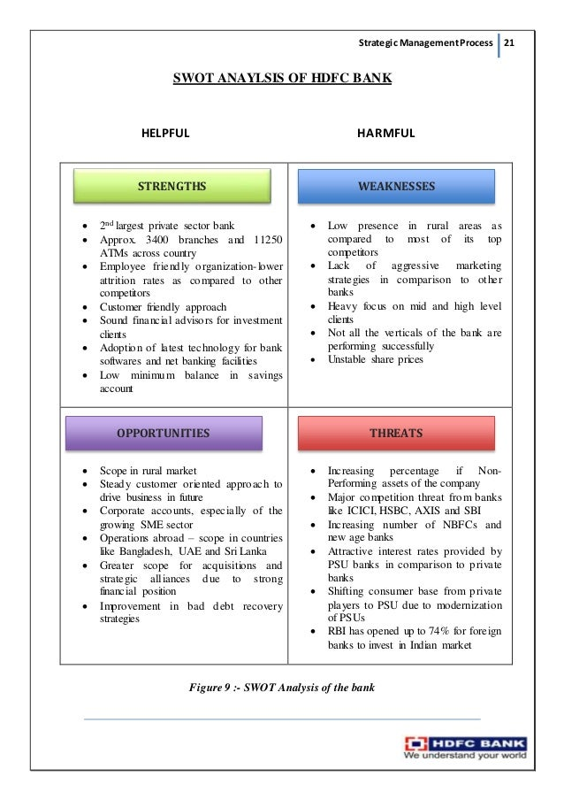 swot analysis of hsbc Swot analysis is a strategic planning tool that can be used by hsbc managers to do a situational analysis of the organization it is an important technique to analyze the present strengths (s), weakness (w), opportunities (o) & threats (t) hsbc is facing in its current business environment.