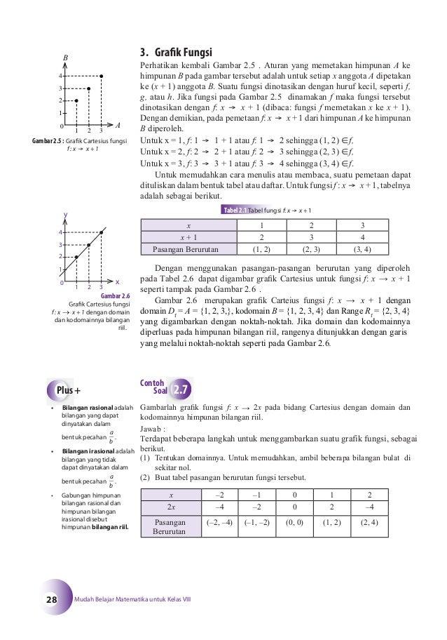 Contoh Soal Himpunan Diagram Garis - Rasmi Ri
