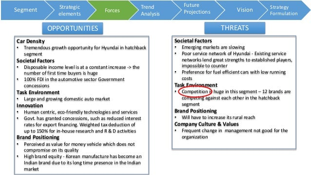strategic management of hyundai Free essay: operations strategy : hyundai automotive industry question 1   usually when they talk about standards, they're talking about quality management.