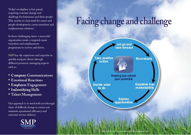 FacingchangeandchallengeToday's workplace is fast-paced,requiring constant change andchallenge for businesses and their pe...