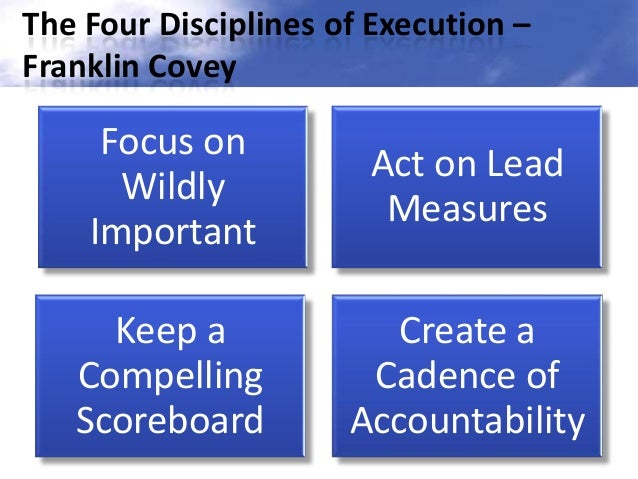 Franklin Covey The 7 Habits For Managers 2.0 Participant Kit
