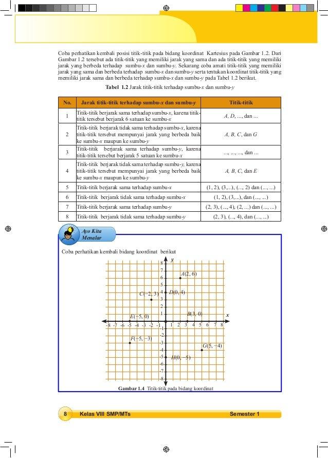 Buku matematika smp kelas 8 semster 1 kurikulum 2013