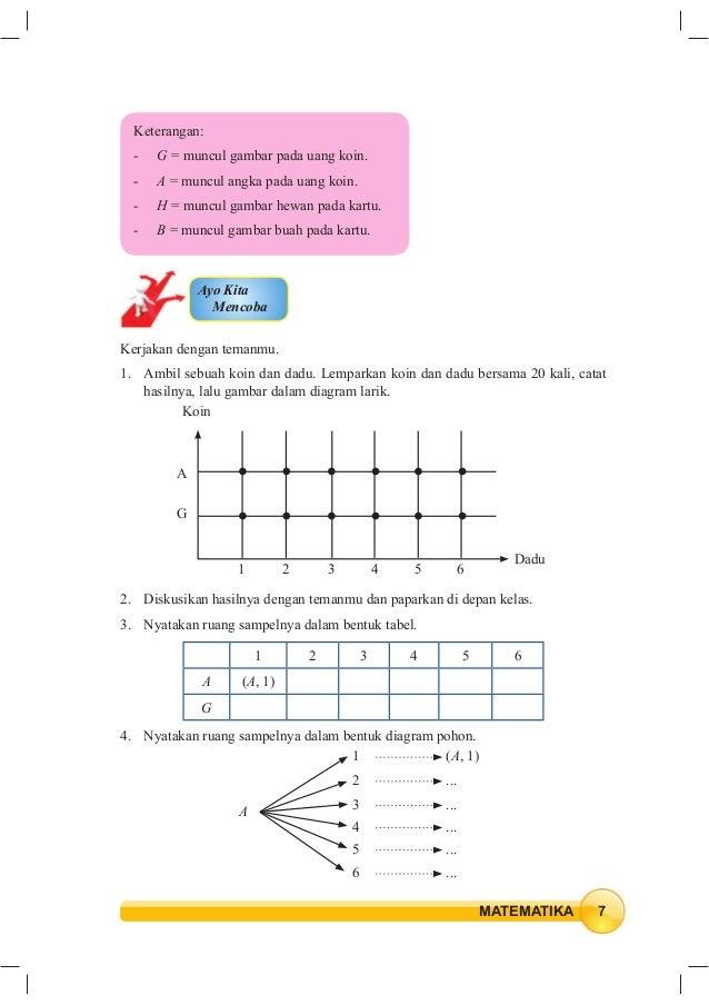 Buku matematika smp kelas 9 semster 2 kurikulum 2013 14 ccuart Image collections