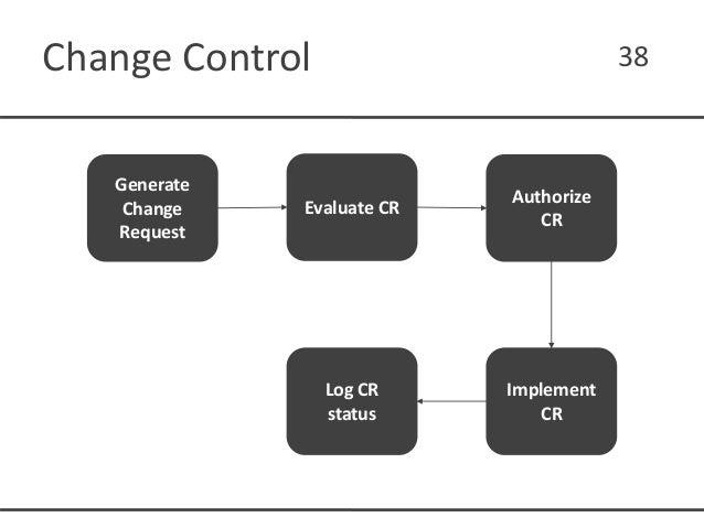 Software Project Management Presentation Final