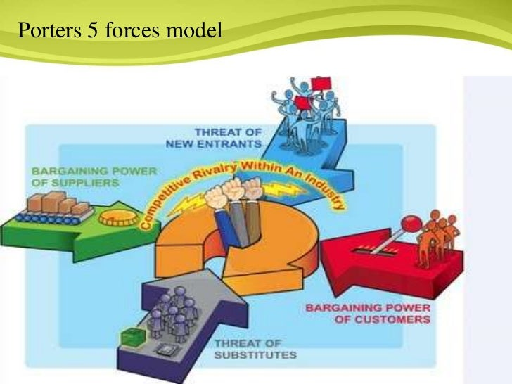 Porters five forces model for australian bottled water industry