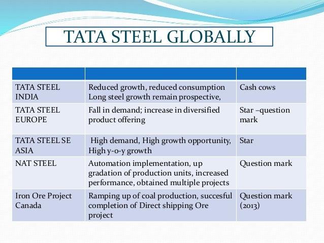 Tata Steel SR 2010