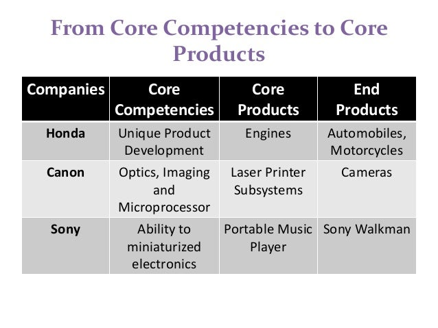 core competencies working smarter not harder essay Four must have digital marketing competencies: allows marketers to know exactly what is working and not working 4 must-have digital marketing core.