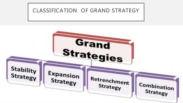 STABILITY STRATEGY • A strategy is stability strategy when a firm attempts to maintain its status- quo with existing level...