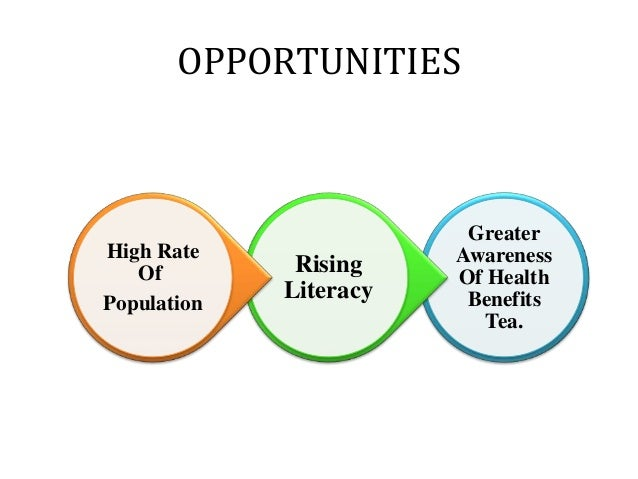 the four major components of health literacy This is a summary from publication summary of findings which some of the time in the last 4 weeks, 31% achieved health literacy skill in major cities in.