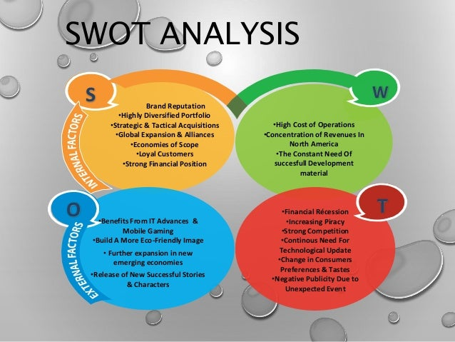walt disney swot analysis Company analysis: the walt disney company 10 21 vision and mission of the company: 10  (porter's five forces analysis): 11 23 a swot analysis: 13.