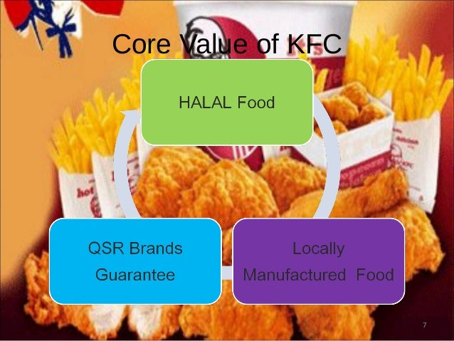 kfc core value The core products offered by all remain  changing added value kfc practices numerous ways to add  documents similar to structural analysis kfc.