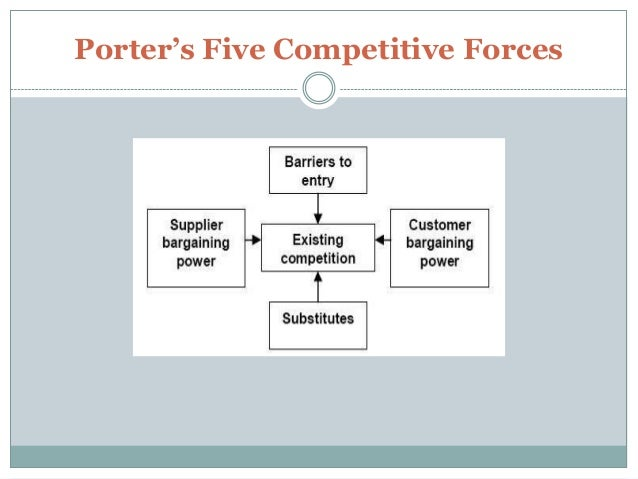 porter s forces on telenor According to porter's five forces framework the competitive environment in an industry is influenced by five forces: • the threat of new entrants • the thre.