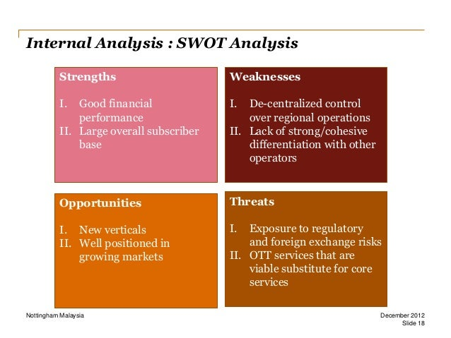 swot analysis of celcom malaysia Malaysia airlines swot analysis malaysia airlines system berhad (mas) is founded in1947 as malayan airways, but it has change its name as malaysian airline system in1 october 1972.