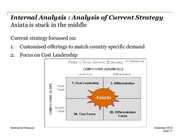 M1 SWOT Analysis
