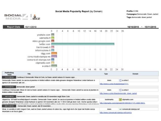 Social Media Popularity Reporl (by Domain) Pr°fÌ| °=CO| N so':  'AL campagnazDemocrafic Down Jacket glz  Tagszdemocrafic dow...