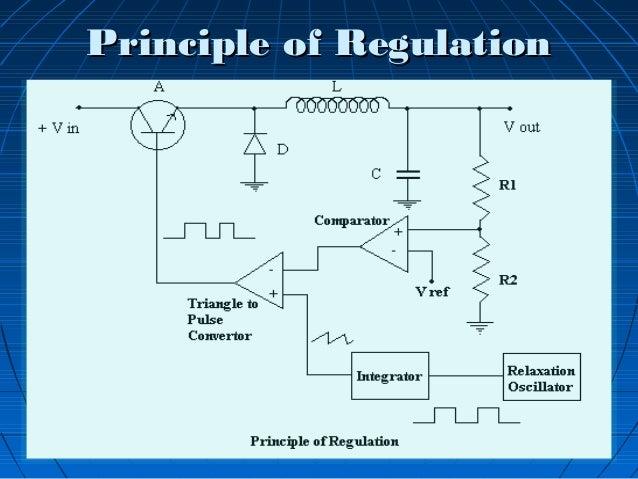 Principle of Regulation