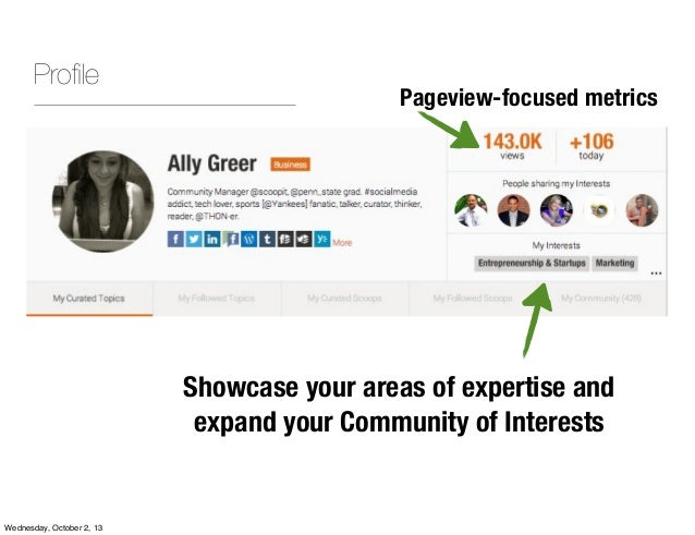 Profile Showcase your areas of expertise and expand your Community of Interests Pageview-focused metrics Wednesday, October...