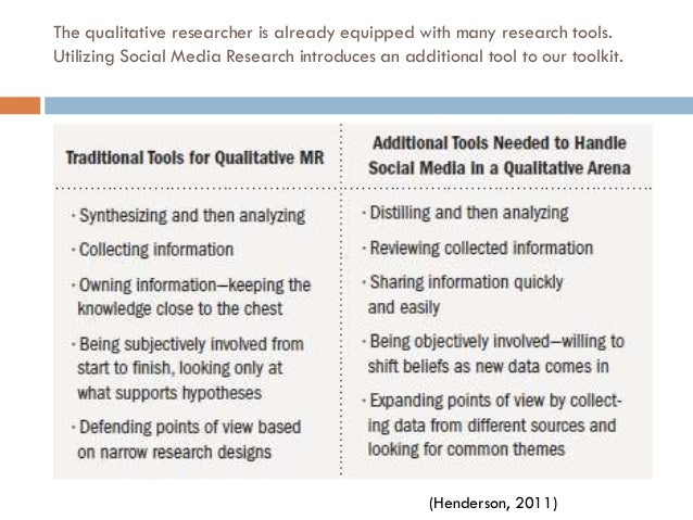 the aspects of relativists qualitative research in social psychology Aspects of research paradigms that researchers should understand well to be  able to  similarly, the gurus of qualitative research, denzin and  risk or harm,  whether it be physical, psychological, legal, social, economic or other  this  paradigm assumes a subjectivist epistemology, a relativist ontology,.