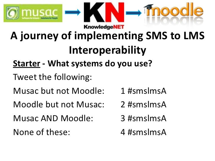 A journey of implementing SMS to LMS           InteroperabilityStarter - What systems do you use?Tweet the following:Musac...