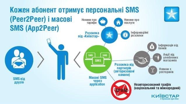 Кожен абонент отримує персональні SMS(Peer2Peer) і масові Новини про                        тарифи                        ...