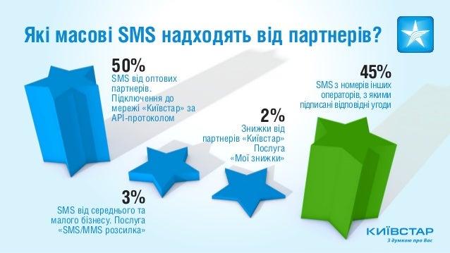 Які масові SMS надходять від партнерів?                50%                                                           45%  ...