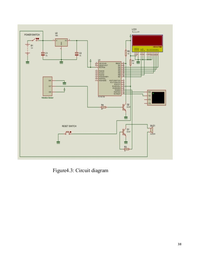 Sms based automatic vehicle accident information system1