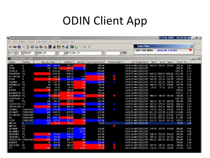Future options resource trading tutorial pdf in hindi