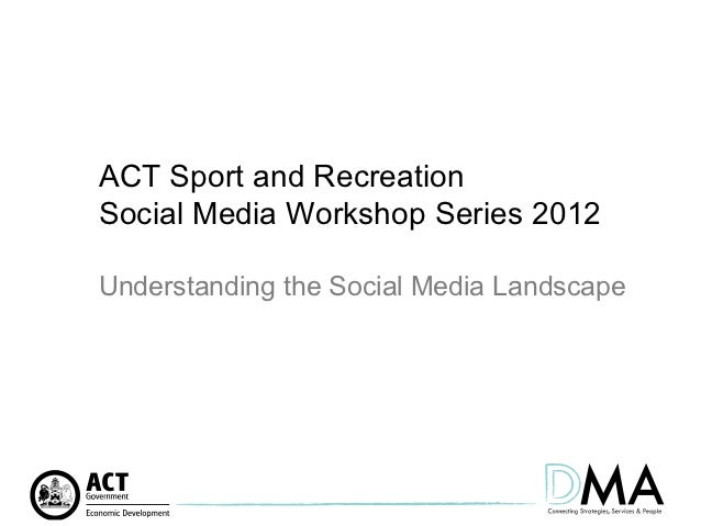 ACT Sport and RecreationSocial Media Workshop Series 2012Understanding the Social Media Landscape